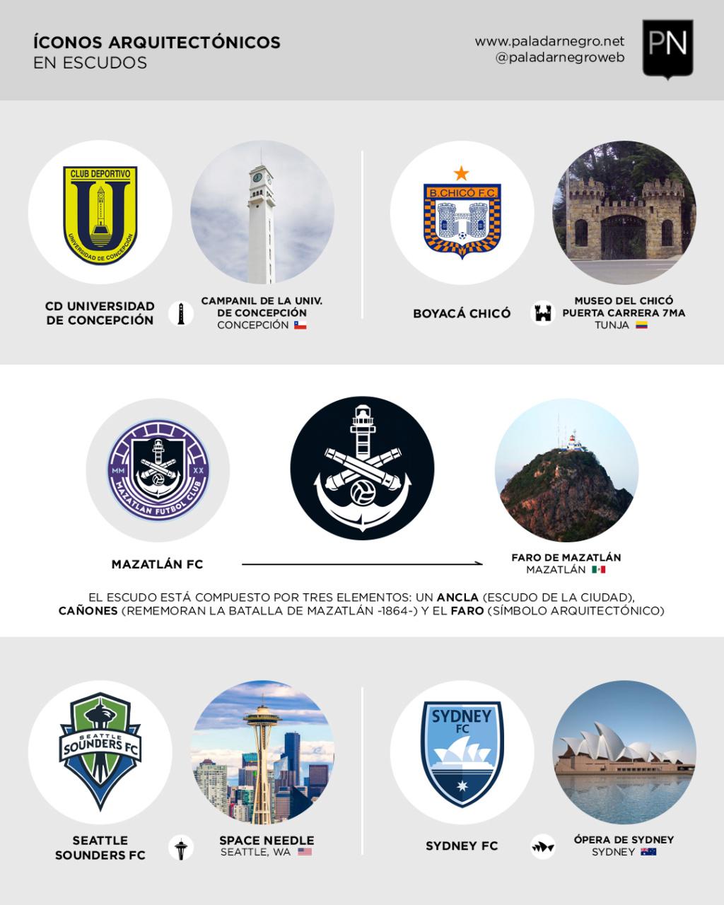 FUTBOL - Hilo para hablar de futbol - Página 27 Scudo210
