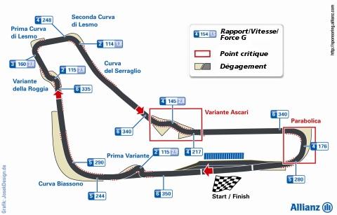 [14/19] GP d'Italie @ Monza Monza10