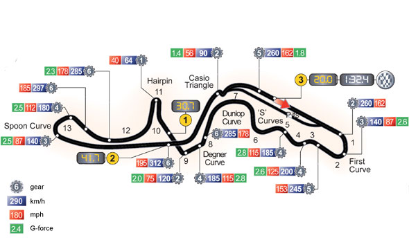 [16/19] GP du Japon @ Suzuka Suzuka10