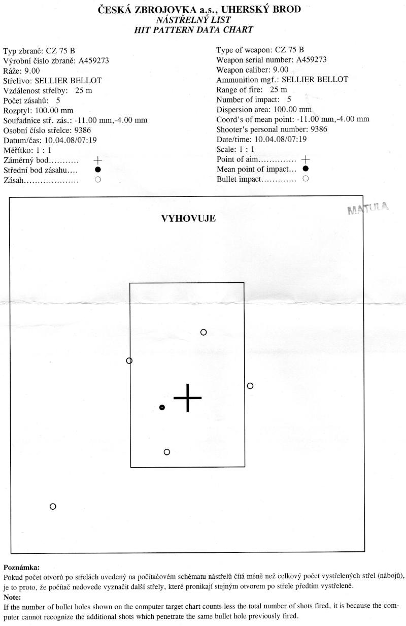 precision d'un CZ75B - Page 2 Img00715