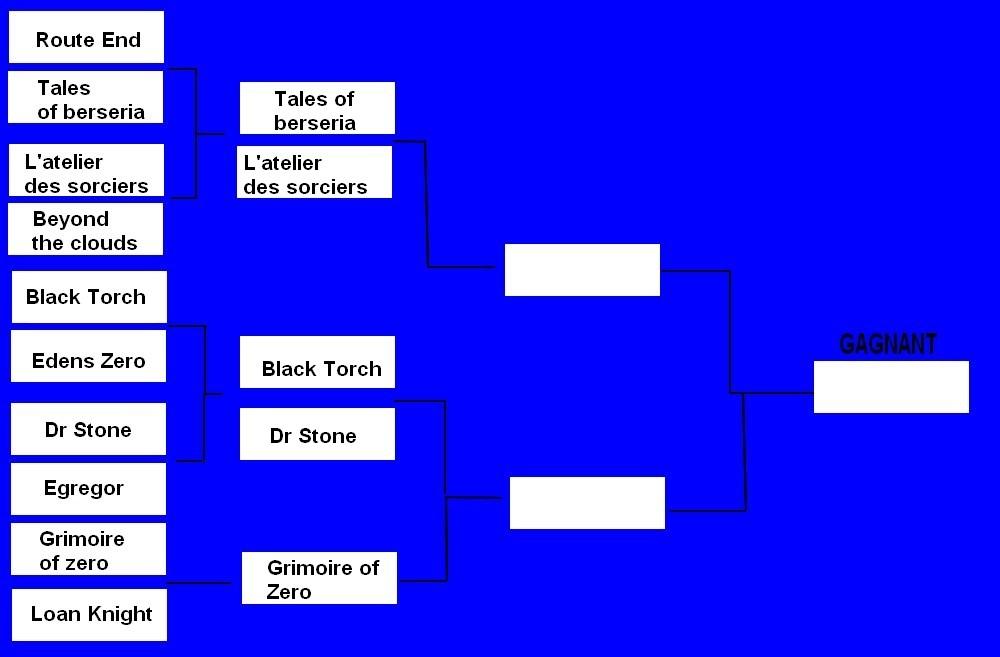 Tournoi shonen 2018 - round 2  Tourno18