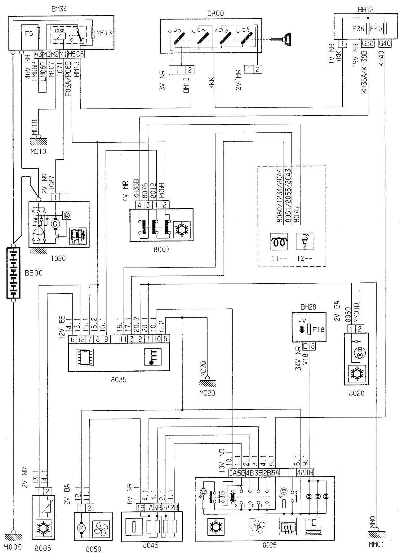 Demande d'un schéma électrique sur 206 Nouvea20