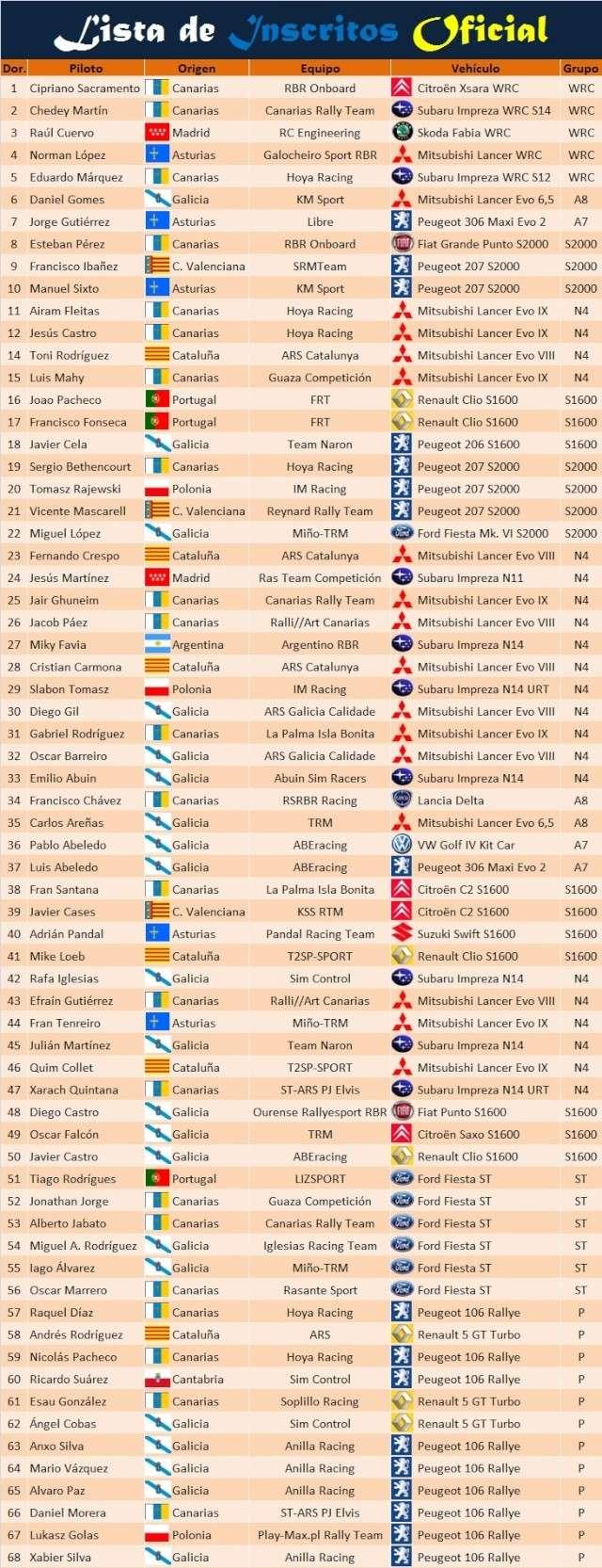 Escuderia Anilla Racing Sport - Página 2 Listai10