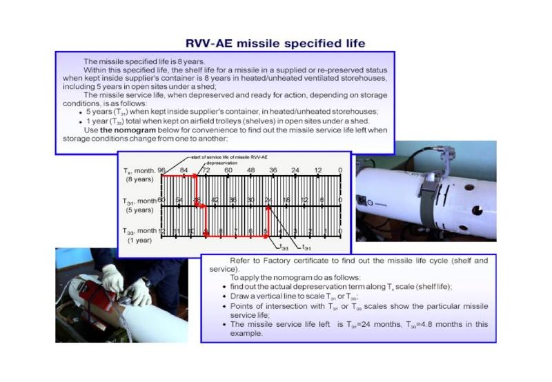 Missiles (Air-Air / Air-Sol / Air-Mer) roquettes et bombes en dotation. - Page 2 R-77-312