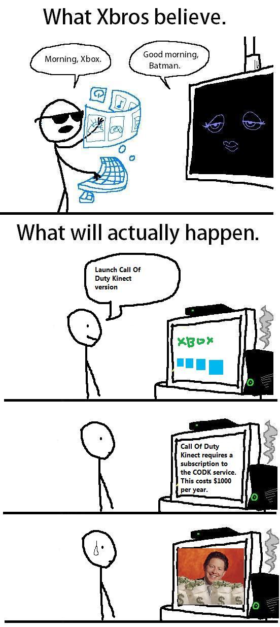 Make Fun Of Kinect! Kinect11