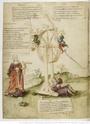 Symbolique alchimique (Fulcanelli) - Page 4 La_rou10