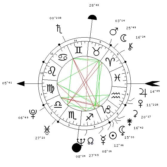 Considération d'une planète en maison suivante Tn_koc10