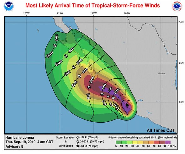hurricanes 2019 Hurric10