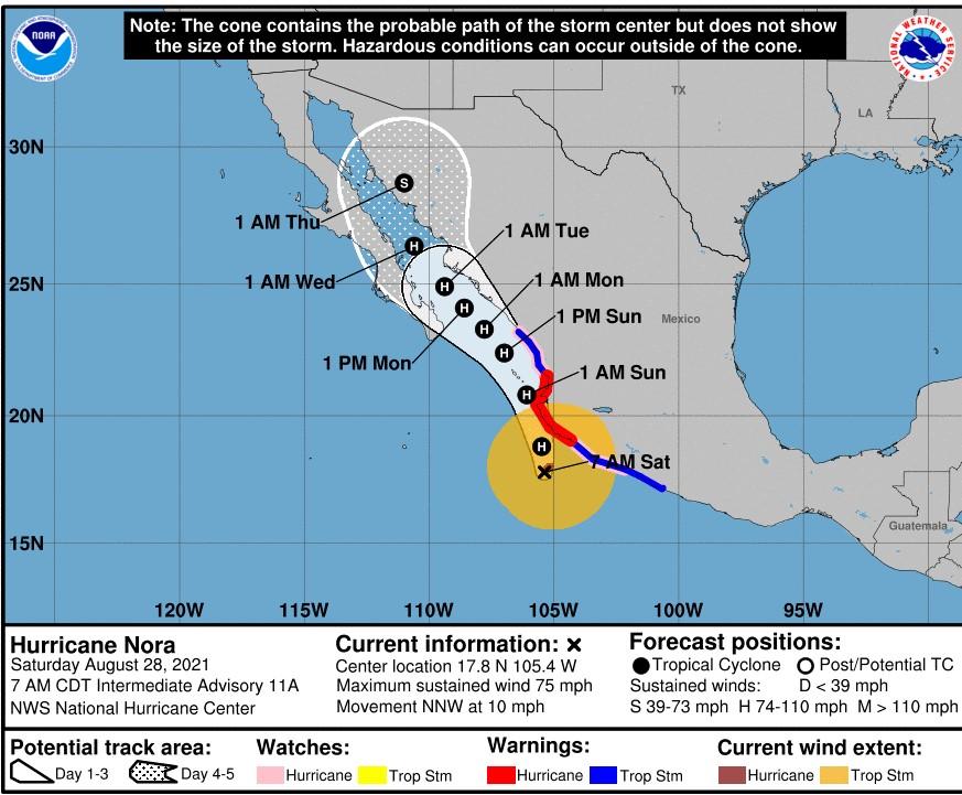 hurricanes 2021 Screen25