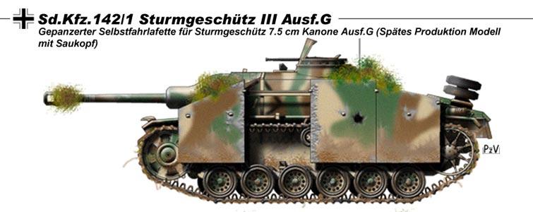 STUG - recherche planches de profils pour peindre mon stug III P110