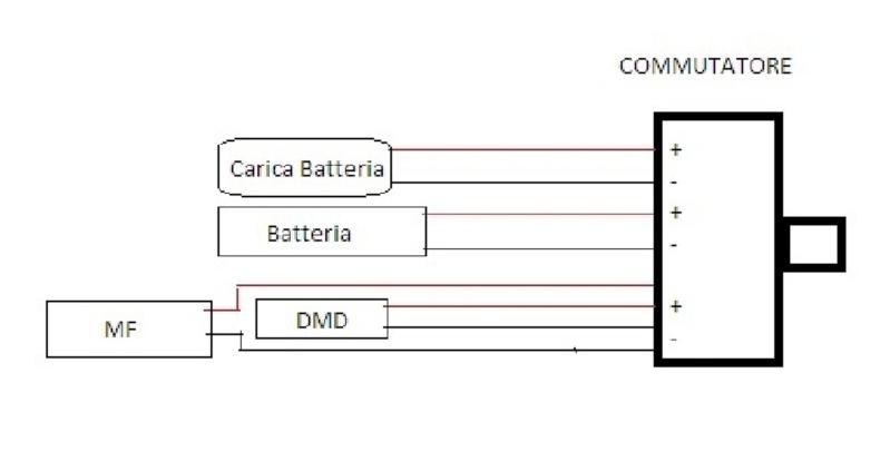 Caricare le batterie senza toglierle dal carro Schema10