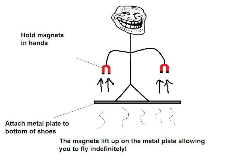 """Troll Physics"" 12867612"
