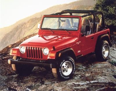 Acquisto wrangler tj 1993-210