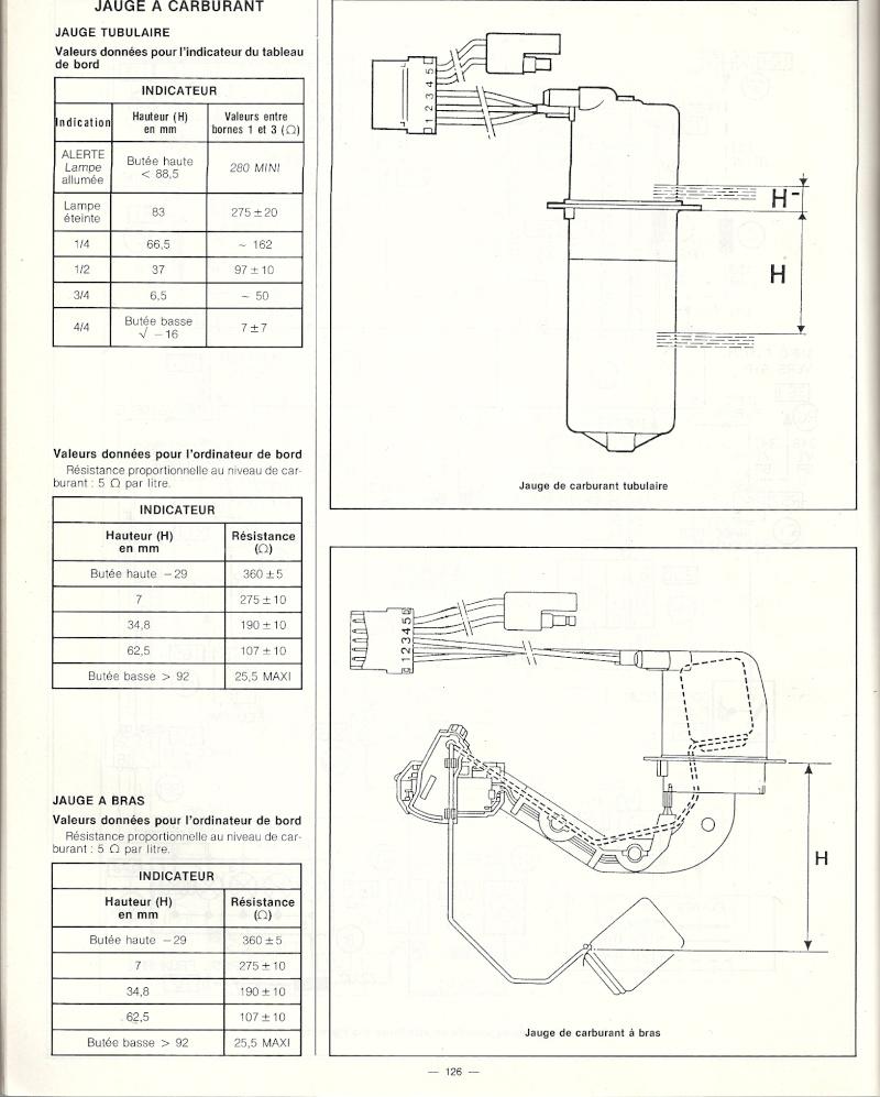 Reservoir a carburant turboD / GTX Numari19
