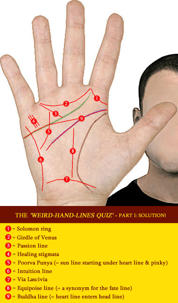 The 'Weird-Hand-Lines QUIZ' - part 1 (easy) Weird-14