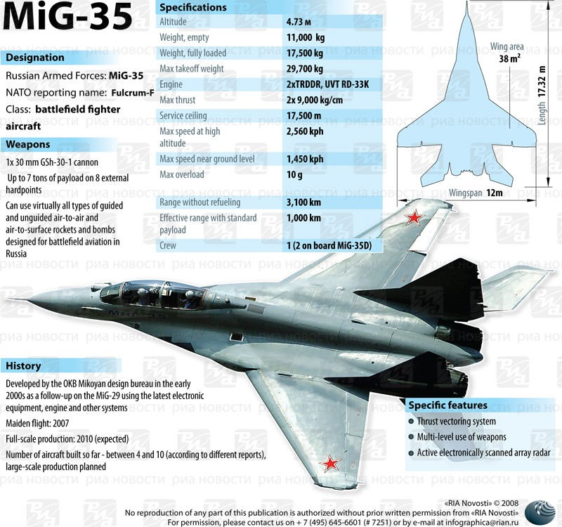 MIG-35 888810