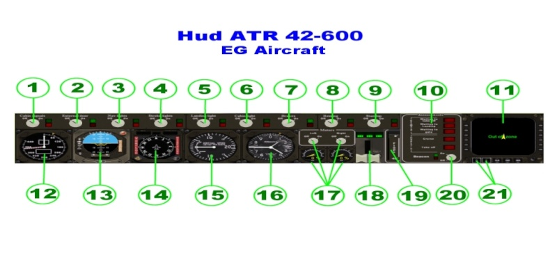 DESCRIPTION OF THE COCKPIT OF HUD and VOICE COMMANDS (in English) Manual13