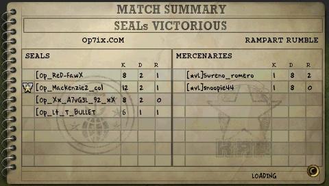 Win against [*vL] Screen28