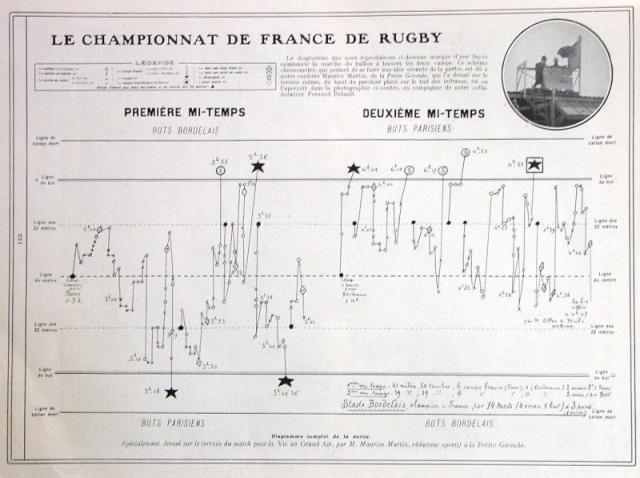 1907 - 5e titre de CDF de l'Union Stats_12