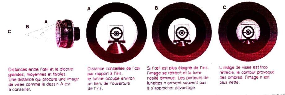 Position de l'œil / iris Viszoe12
