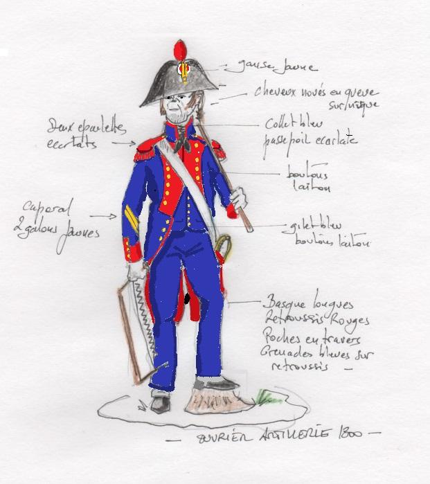 ouvrier d'artillerie 1er Empire par BONO Ouvrie10