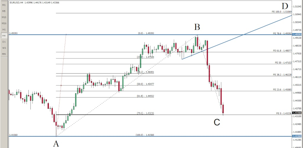 EUR/USD (GENERAL) - Page 21 Eu11