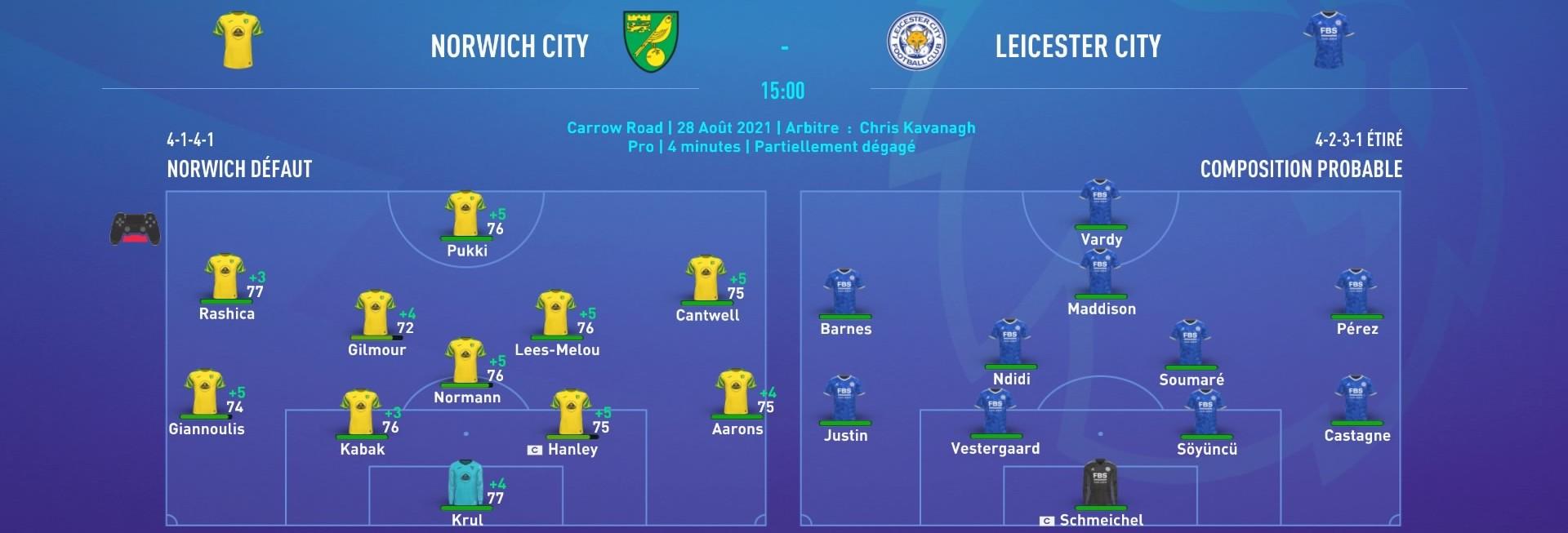 [FIFA 22] Story | Les Canaries à l'aube d'une nouvelle ère Fifa_252