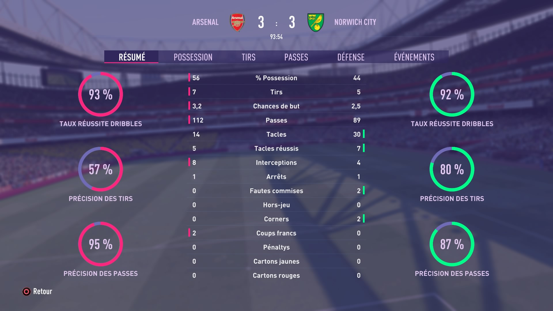 [FIFA 22] Story | Les Canaries à l'aube d'une nouvelle ère Fifa_258