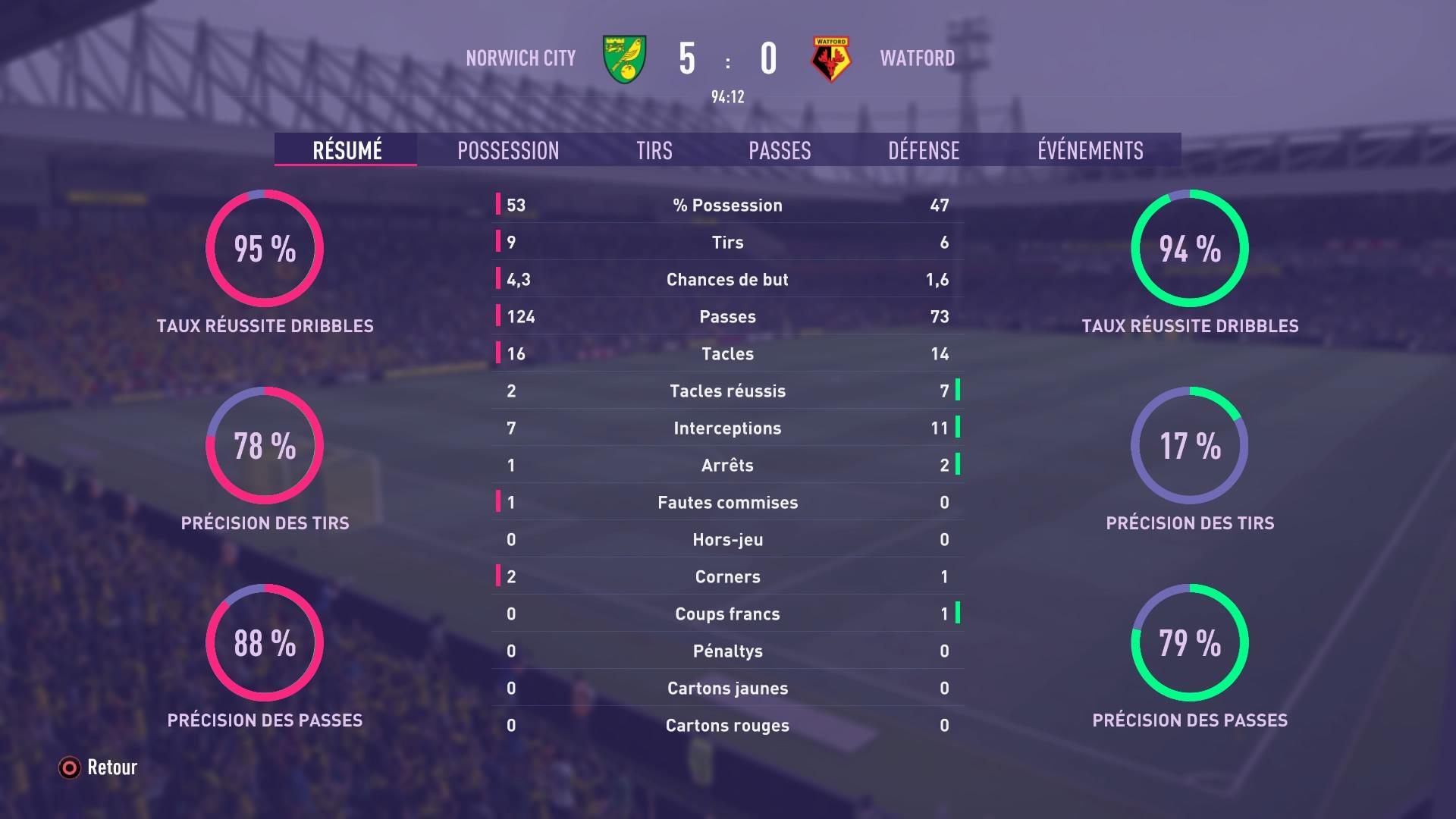 [FIFA 22] Story | Les Canaries à l'aube d'une nouvelle ère Fifa_261