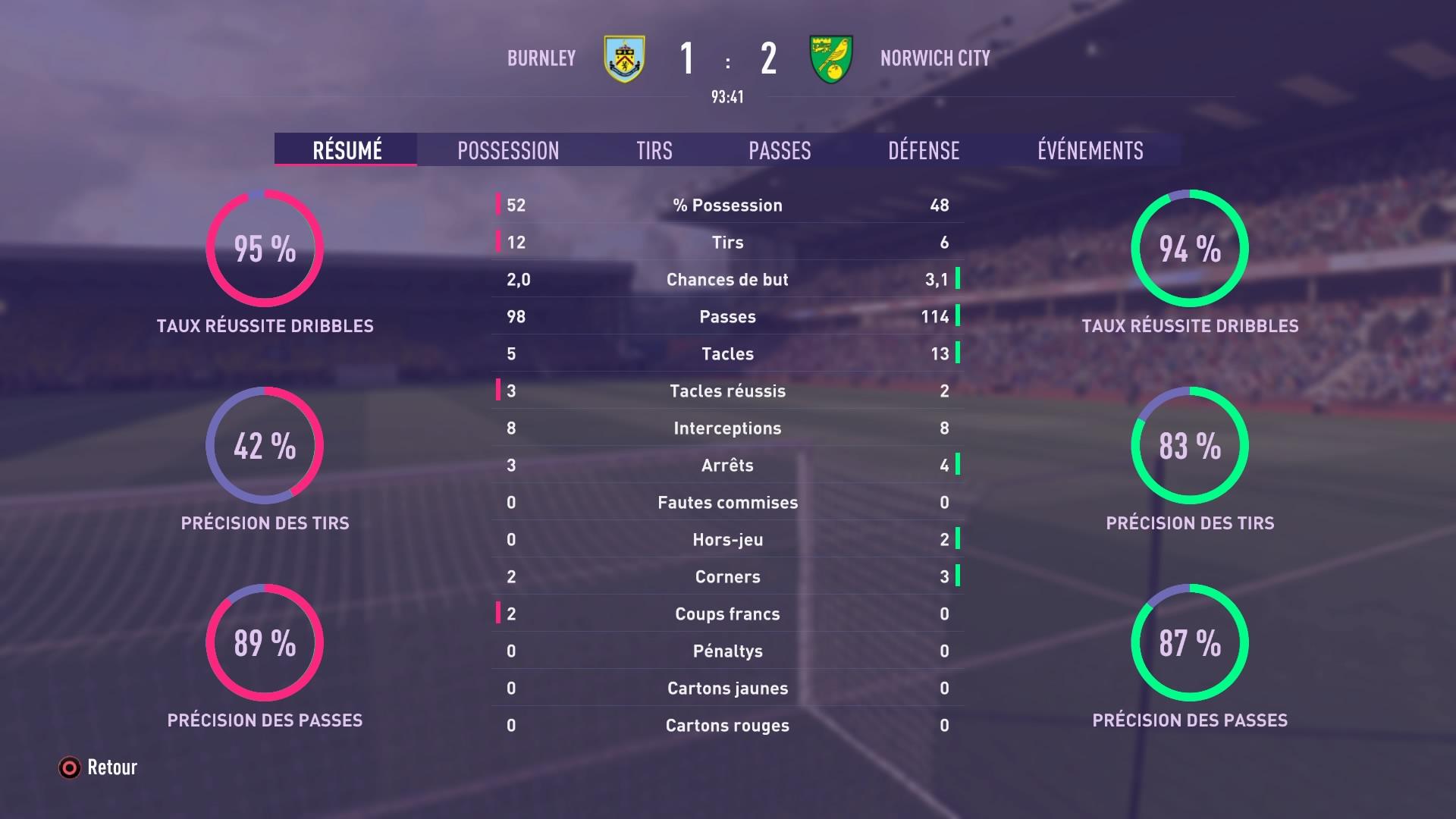 [FIFA 22] Story | Les Canaries à l'aube d'une nouvelle ère Fifa_273