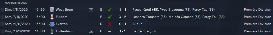 [FM21] Premier League Story | Le destin d'Henry Winter Footb127