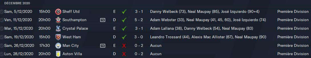 [FM21] Premier League Story | Le destin d'Henry Winter Footb129