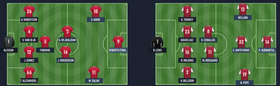 [FM21] Premier League Story | Le destin d'Henry Winter Footba96