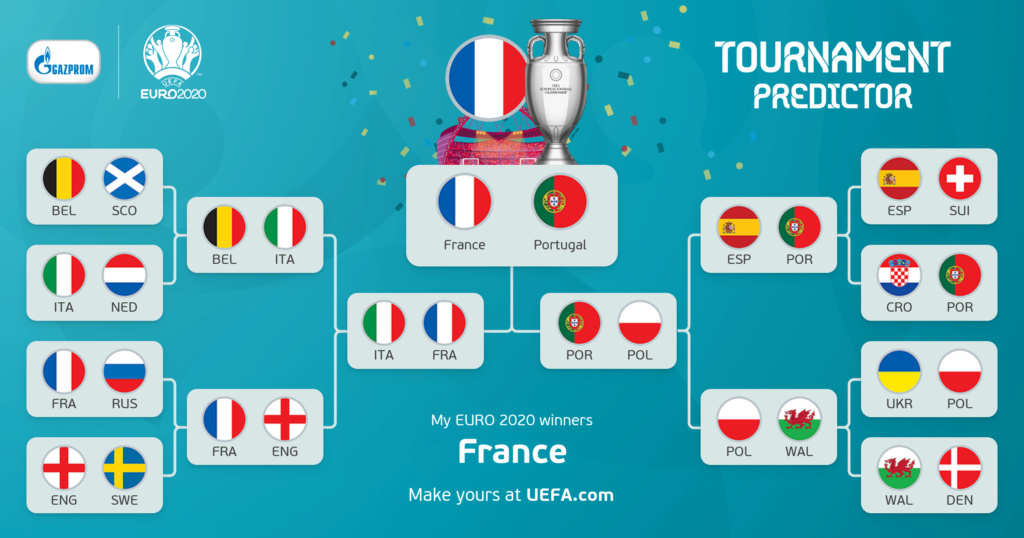 ¤¤ EURO 2020: The prediction challenge ¤¤ Bracke10