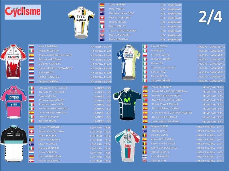 [Story] Tour de France 2011 - Team Facebook/Vaio 000210