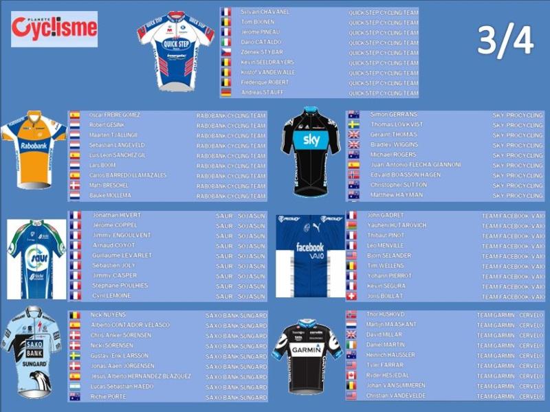 [Story] Tour de France 2011 - Team Facebook/Vaio 000310
