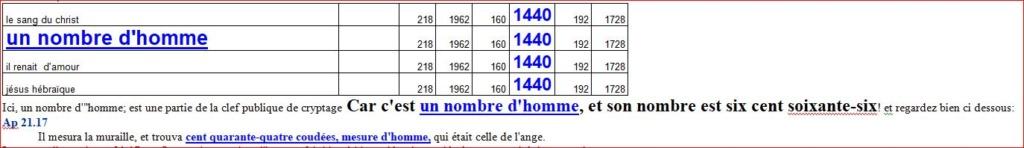 REVALATION du TEMOIN FIDELE pour votre APOCALYPSE ... A-14411