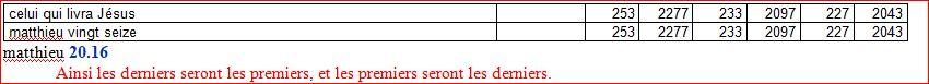 REVALATION du TEMOIN FIDELE pour votre APOCALYPSE ... Amt20111