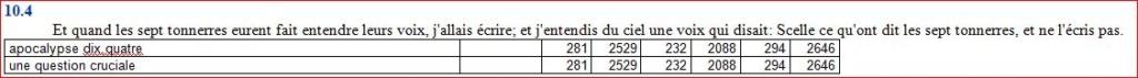 REVALATION du TEMOIN FIDELE pour votre APOCALYPSE ... Ap10_411