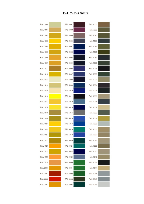 Ral couleur Mercedes  Ral-ca10