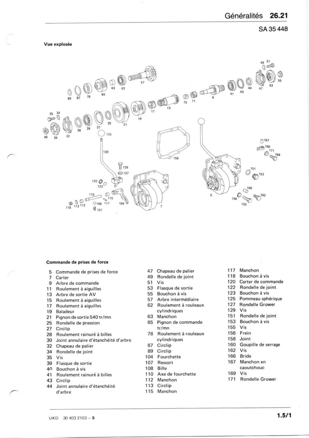 Levier de PDF bloqué Unimog43