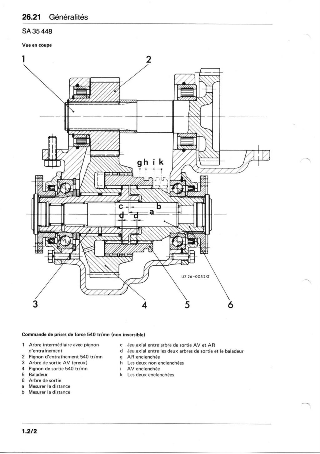 Levier de PDF bloqué Unimog44