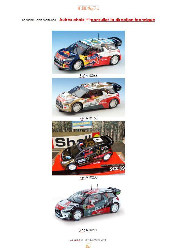 Reglement du championnat analogique WRC SCX - Asphalte et Neige/Verglas Reg210
