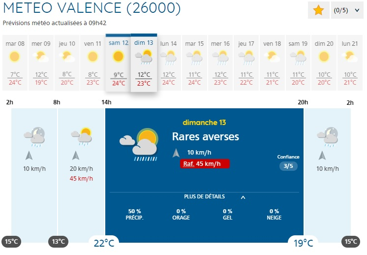 VALENCE ROMANS DROME RUGBY - BOPB (7ème journée) Valenc10