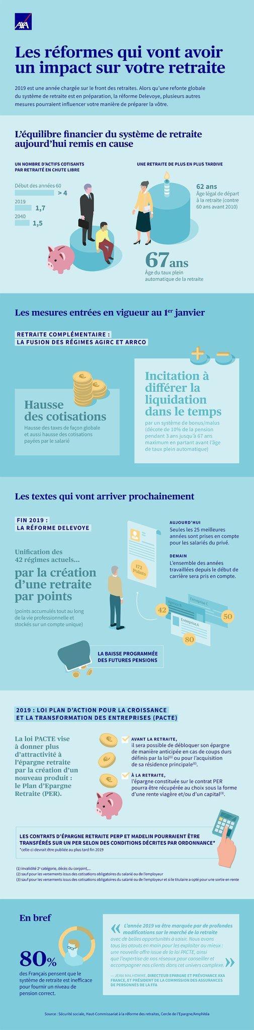 La réforme des retraites présentée au parlement : Quand Edouard Philippe vend du rêve... - Page 27 Eouhqi11