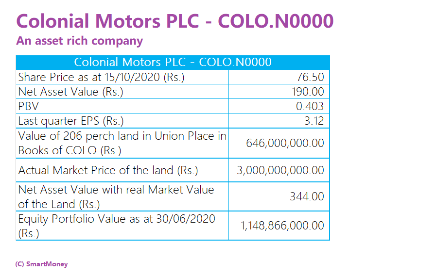 C M HOLDINGS PLC (COLO.N0000) - Page 13 Colo10