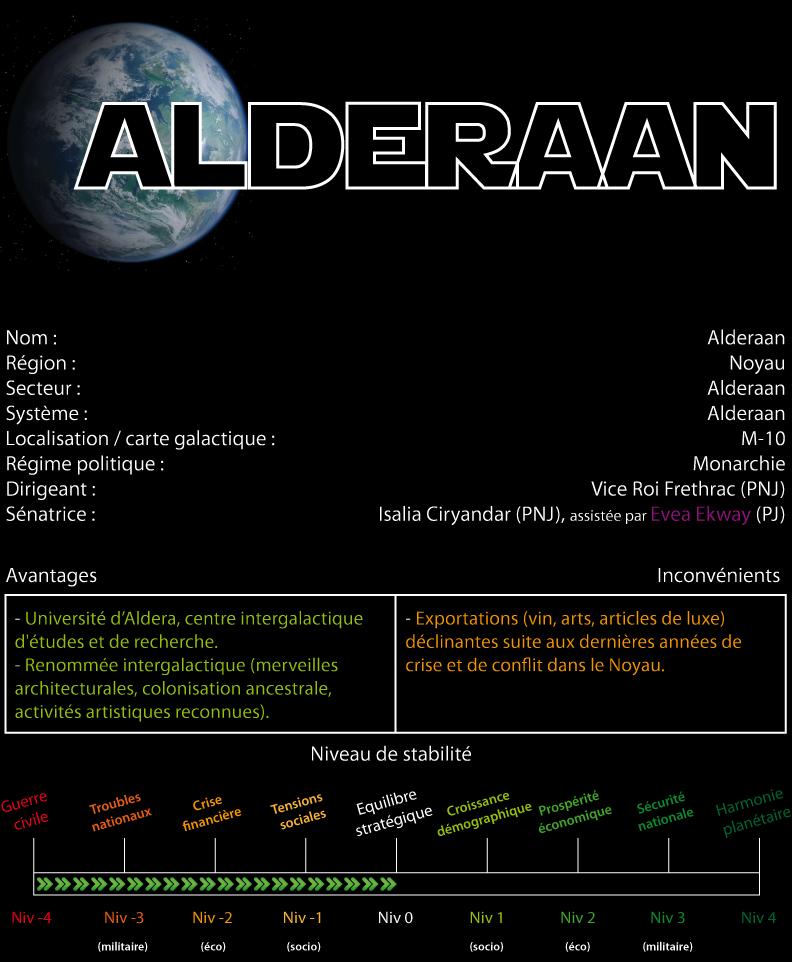 Alderaan Aldera10