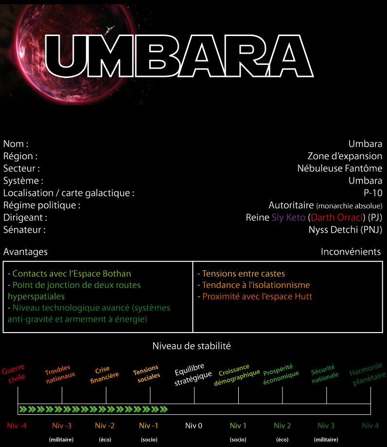 Umbara Umbara17