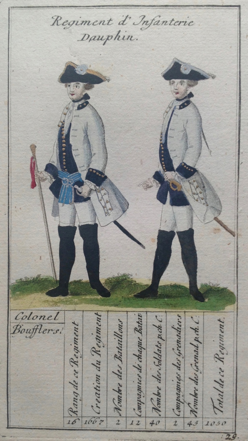 Raspe trois éditions: 1761,1762,1774 Img_0814