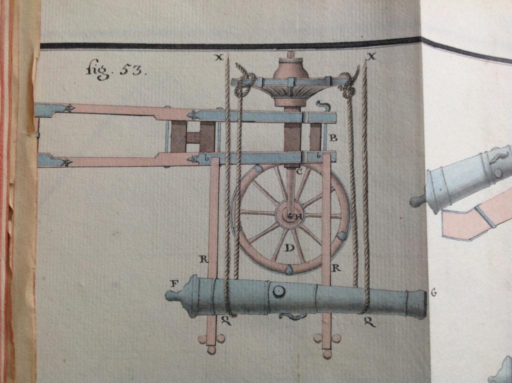 Traité des manoeuvres de l'artillerie 1773 Img_8711